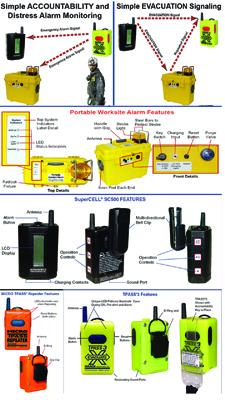 Portable TPASS Telemetry System