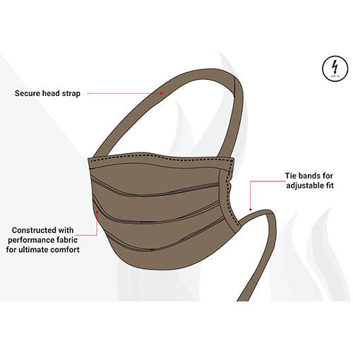 LAPCO FR Cotton Knit Mask- Bulk Only