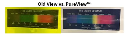Old View vs. PureView
