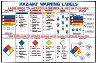 """Poster Haz-Mat Warn Labels 18""""X24"""""""