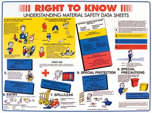 """Poster Right To Know 18""""X 24"""""""